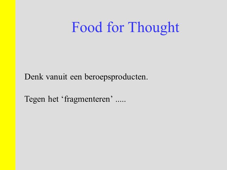 Food for Thought Denk vanuit een beroepsproducten.