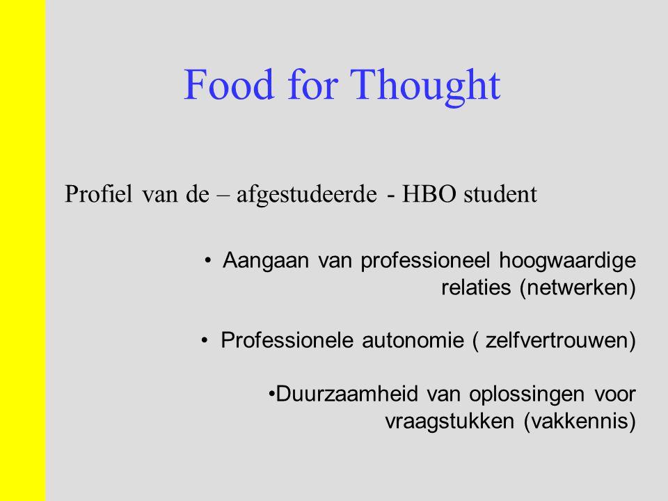 Food for Thought Profiel van de – afgestudeerde - HBO student