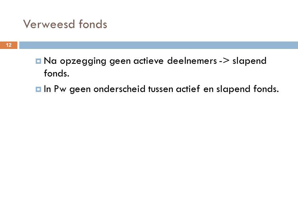 Verweesd fonds Na opzegging geen actieve deelnemers -> slapend fonds.
