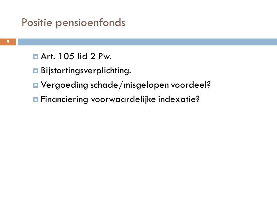 Positie pensioenfonds