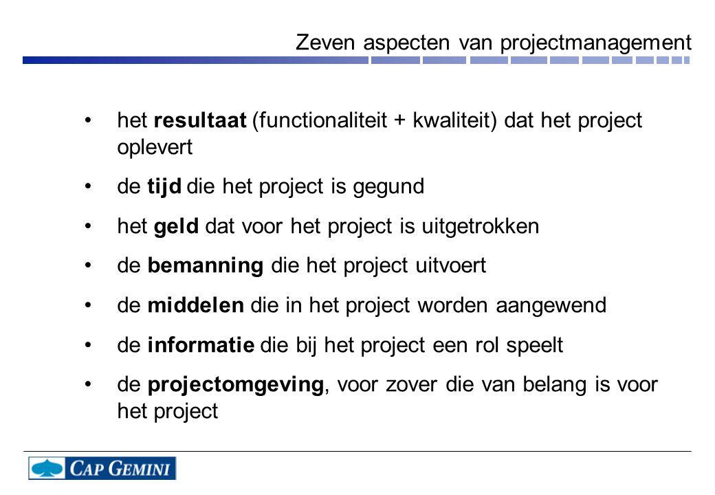 Zeven aspecten van projectmanagement