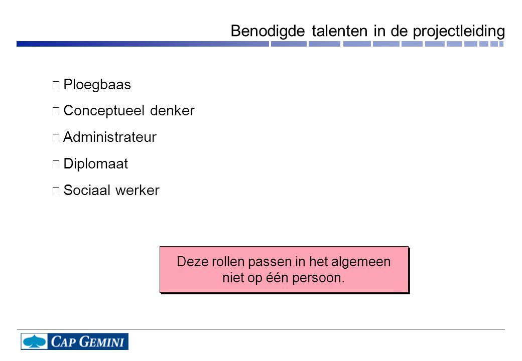 Benodigde talenten in de projectleiding