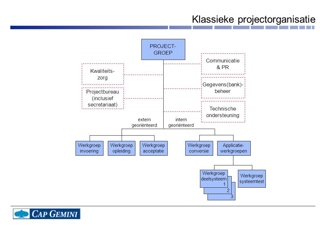 Klassieke projectorganisatie