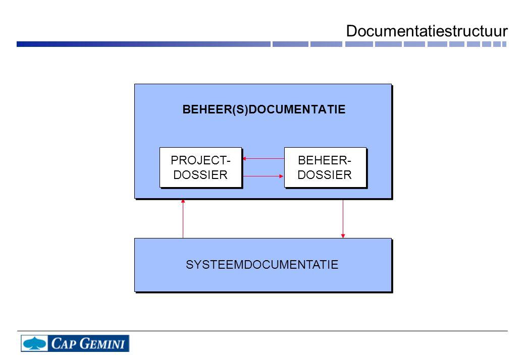 Documentatiestructuur