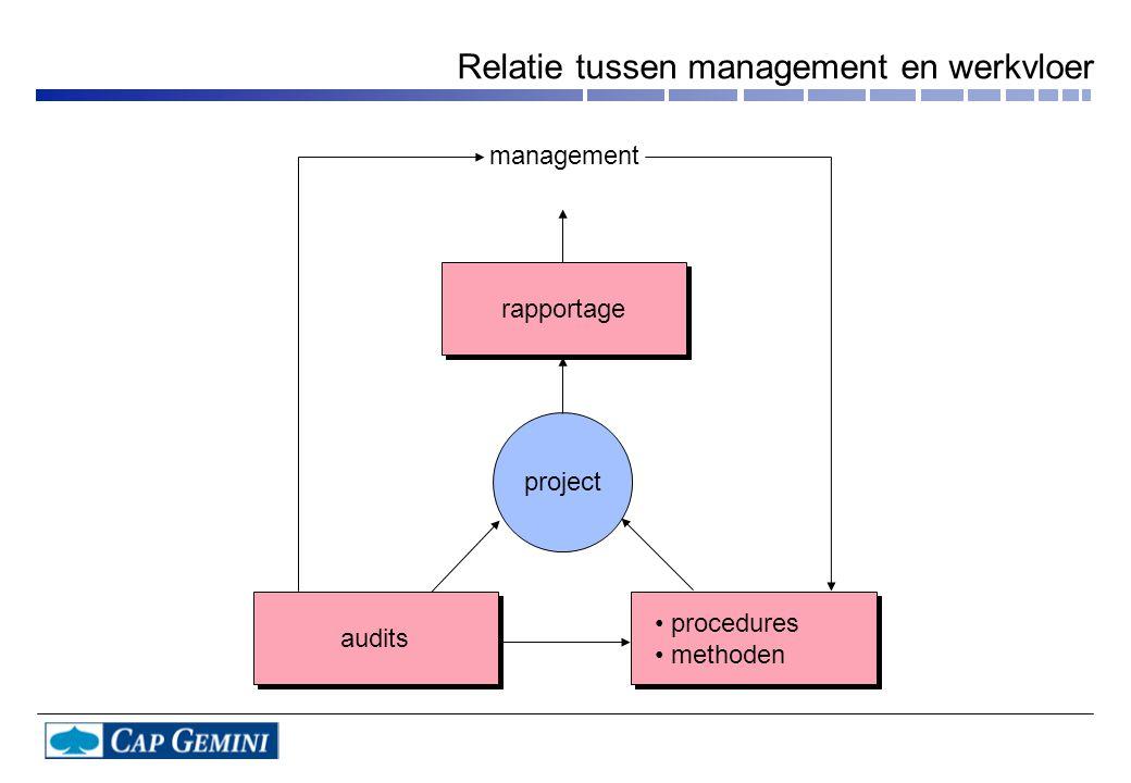 Relatie tussen management en werkvloer