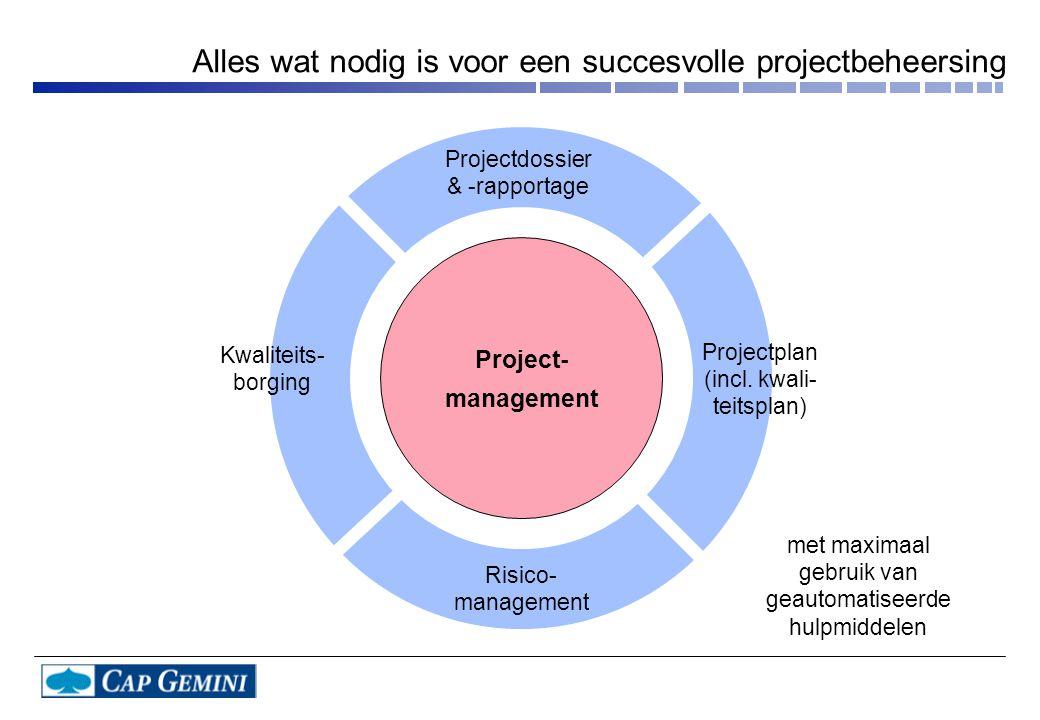 Alles wat nodig is voor een succesvolle projectbeheersing