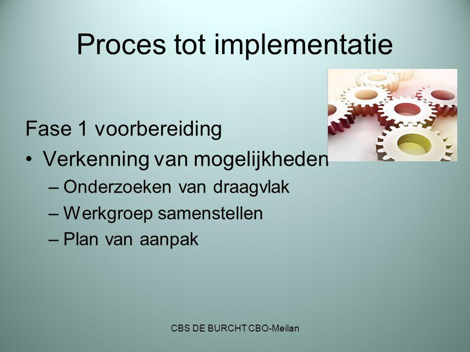 Proces tot implementatie