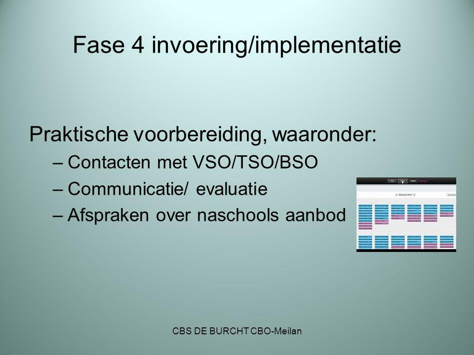 Fase 4 invoering/implementatie