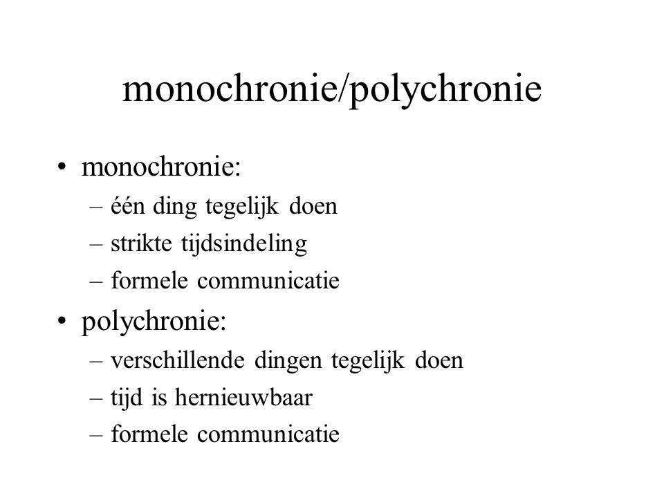 monochronie/polychronie