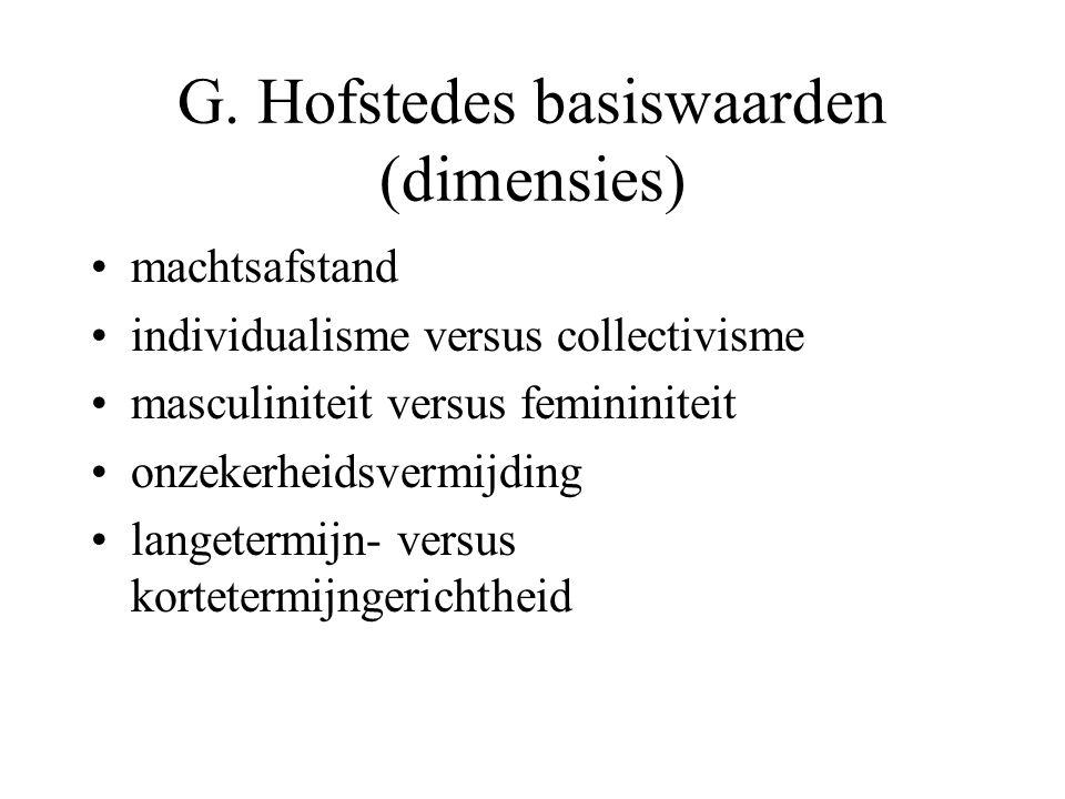 G. Hofstedes basiswaarden (dimensies)