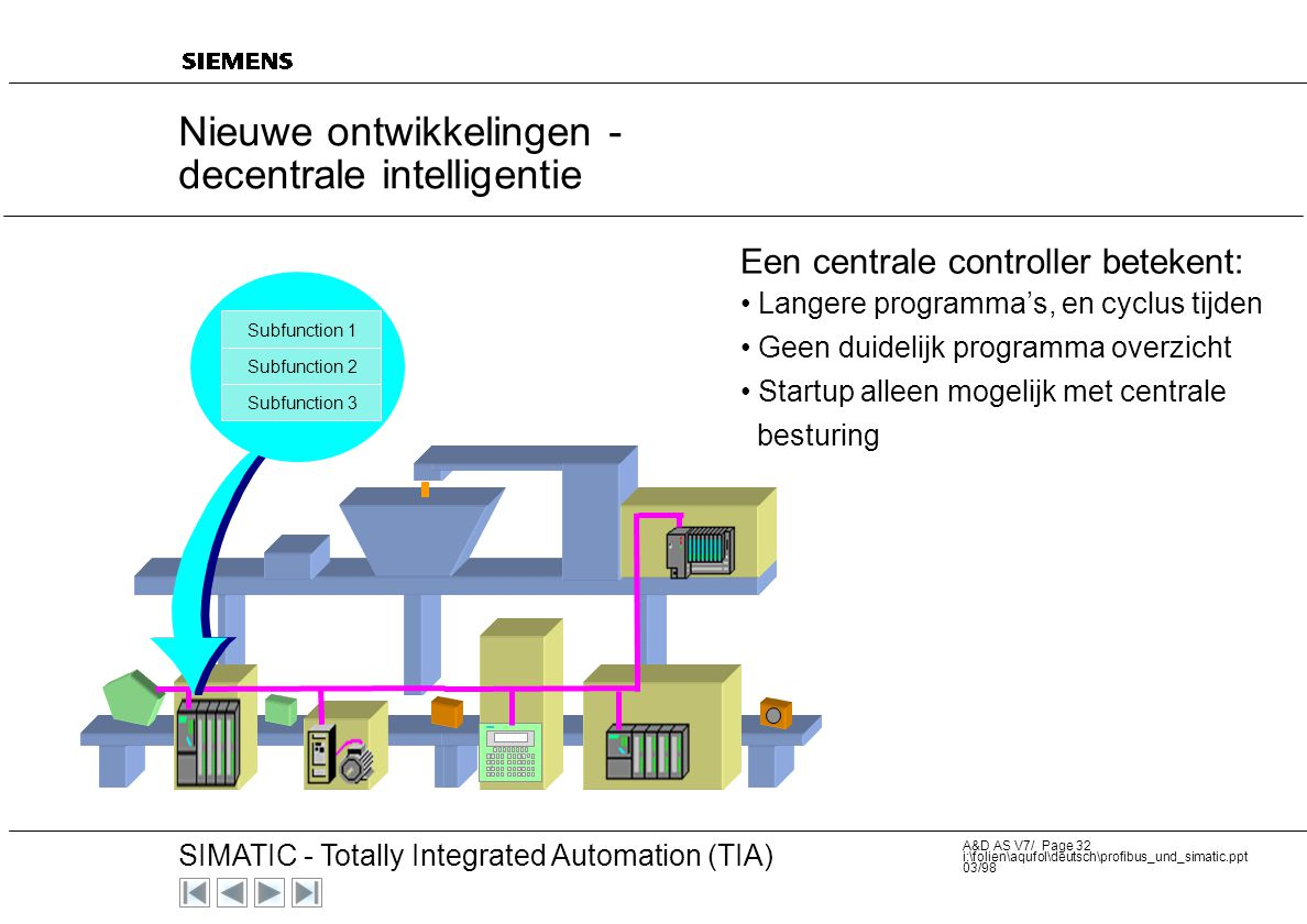 Nieuwe ontwikkelingen - decentrale intelligentie