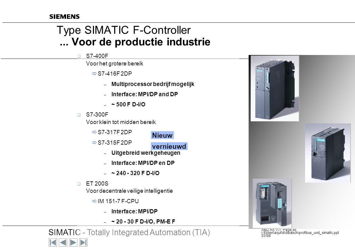 Type SIMATIC F-Controller ... Voor de productie industrie