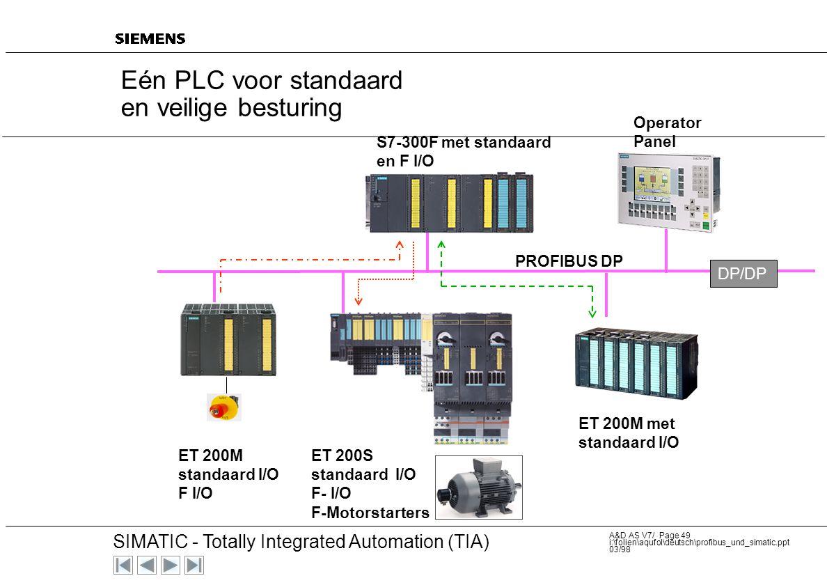 Eén PLC voor standaard en veilige besturing