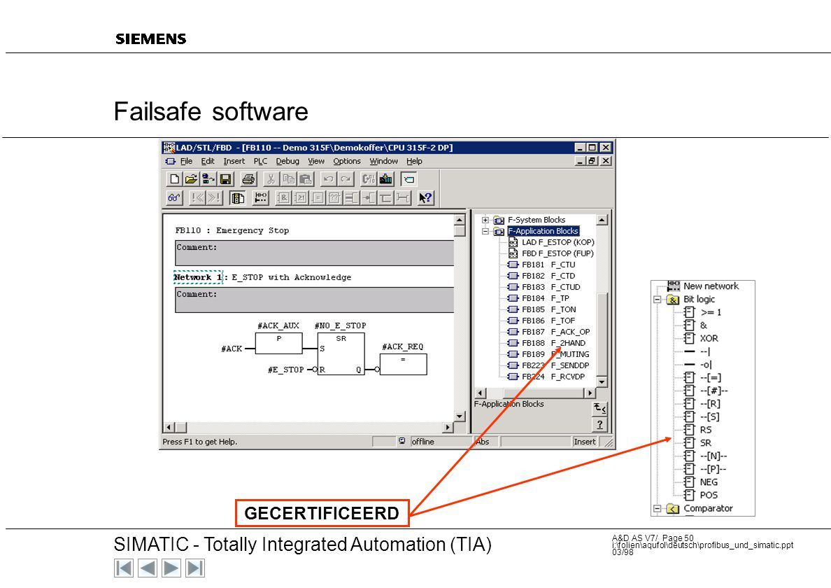 Failsafe software GECERTIFICEERD