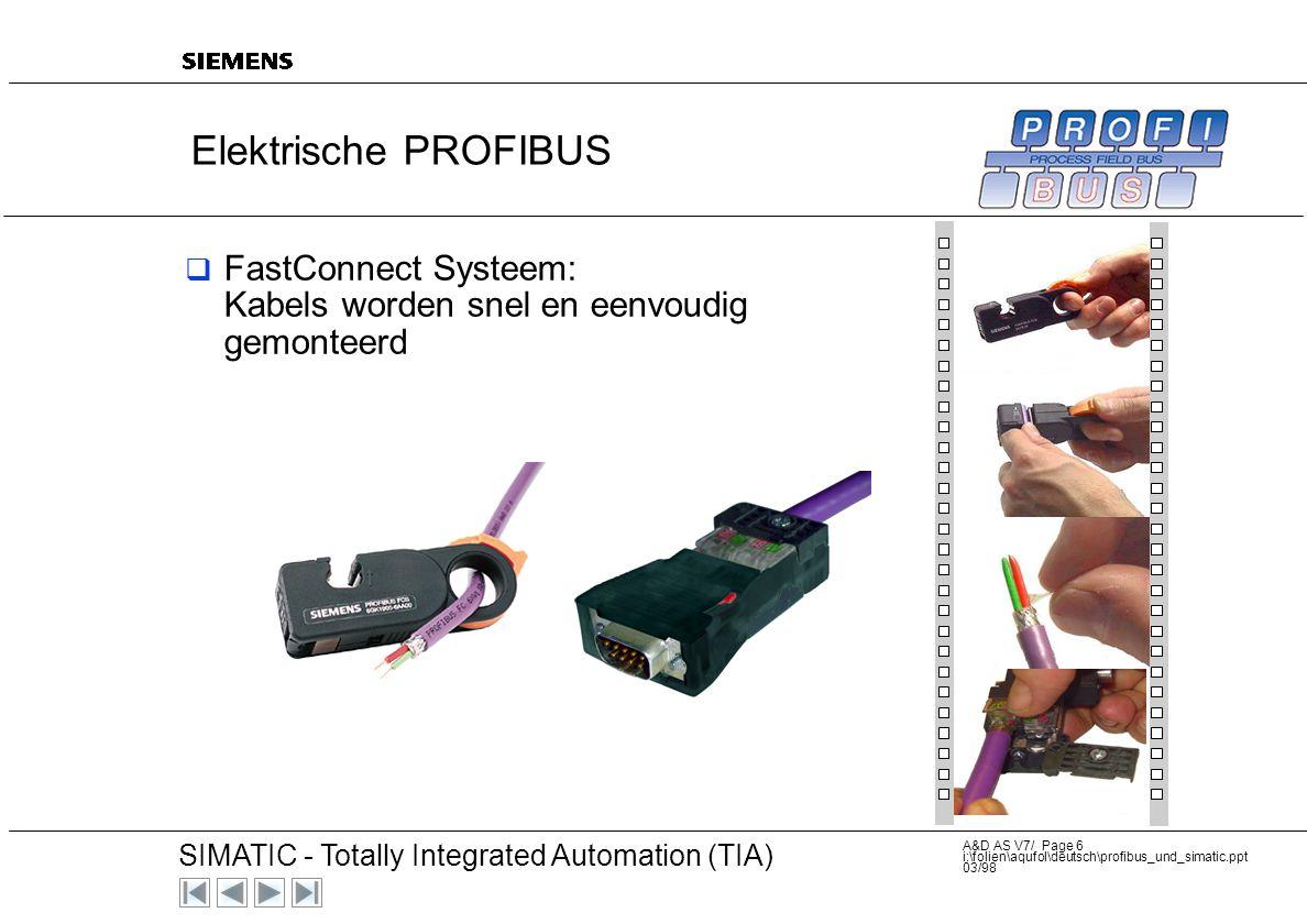 Elektrische PROFIBUS FastConnect Systeem: Kabels worden snel en eenvoudig gemonteerd