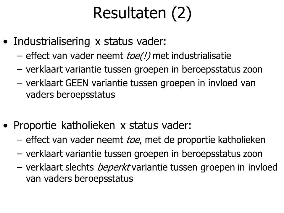 Resultaten (2) Industrialisering x status vader: