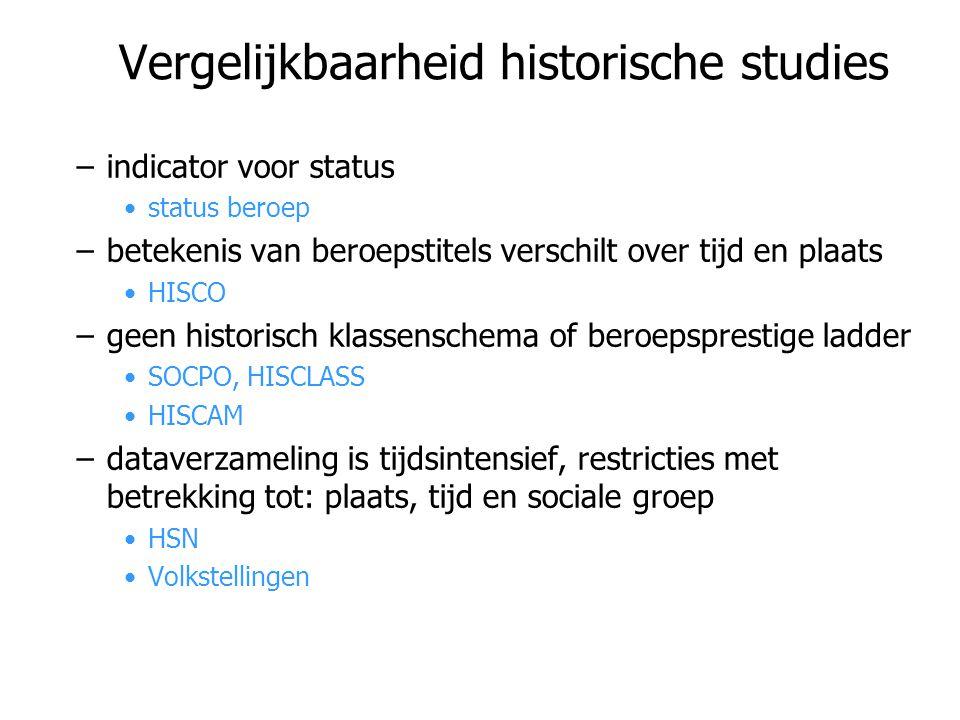 Vergelijkbaarheid historische studies