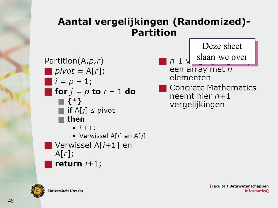 Aantal vergelijkingen (Randomized)-Partition