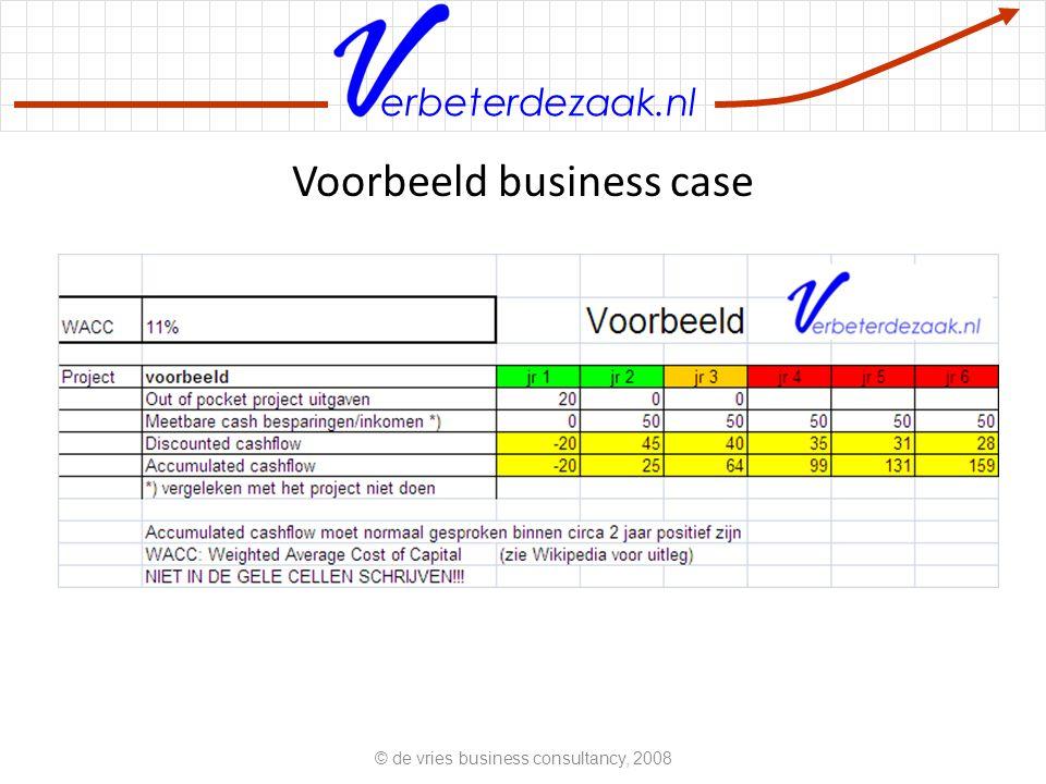 Voorbeeld business case