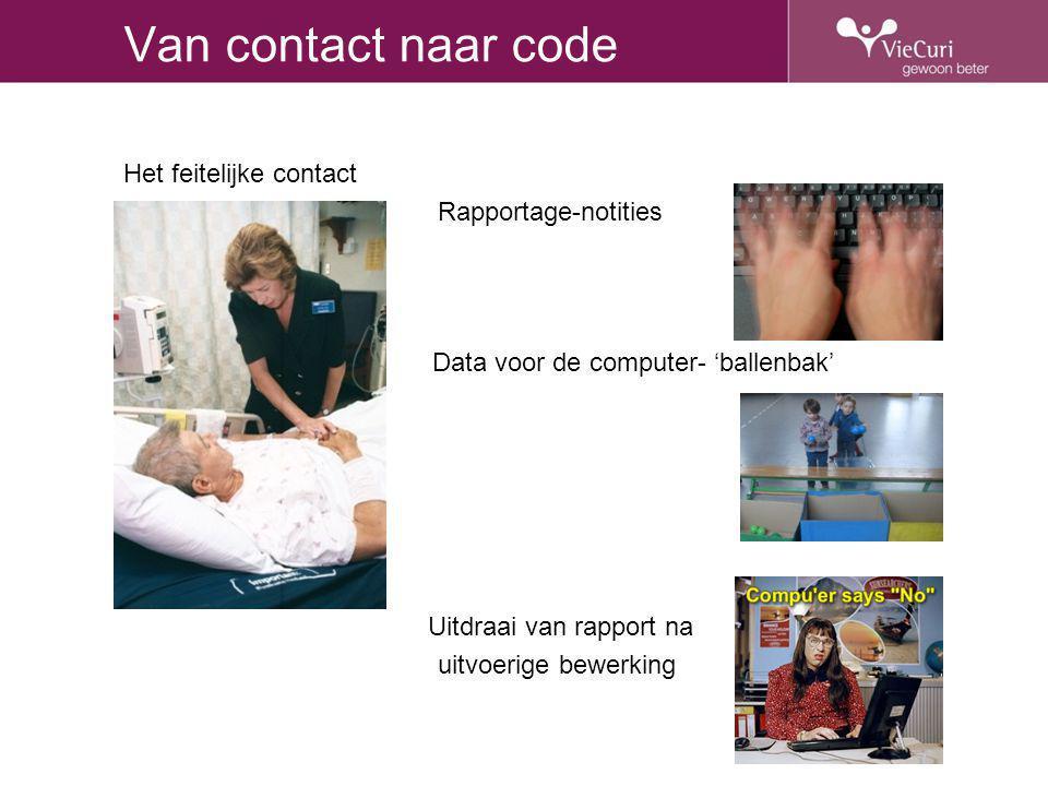Van contact naar code Het feitelijke contact Rapportage-notities