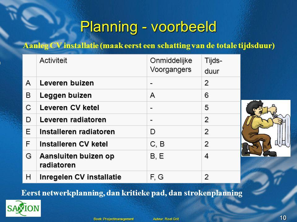 Planning - voorbeeld Aanleg CV installatie (maak eerst een schatting van de totale tijdsduur) Activiteit.
