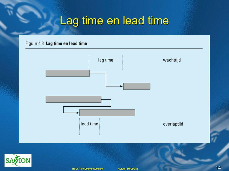 Lag time en lead time
