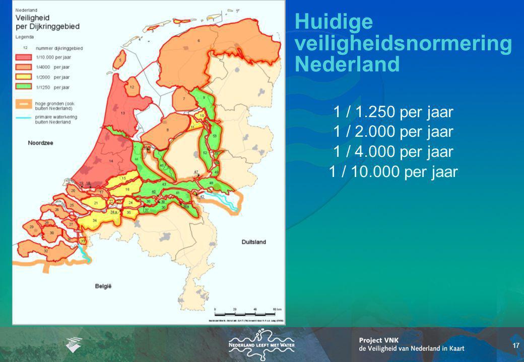 Huidige veiligheidsnormering Nederland