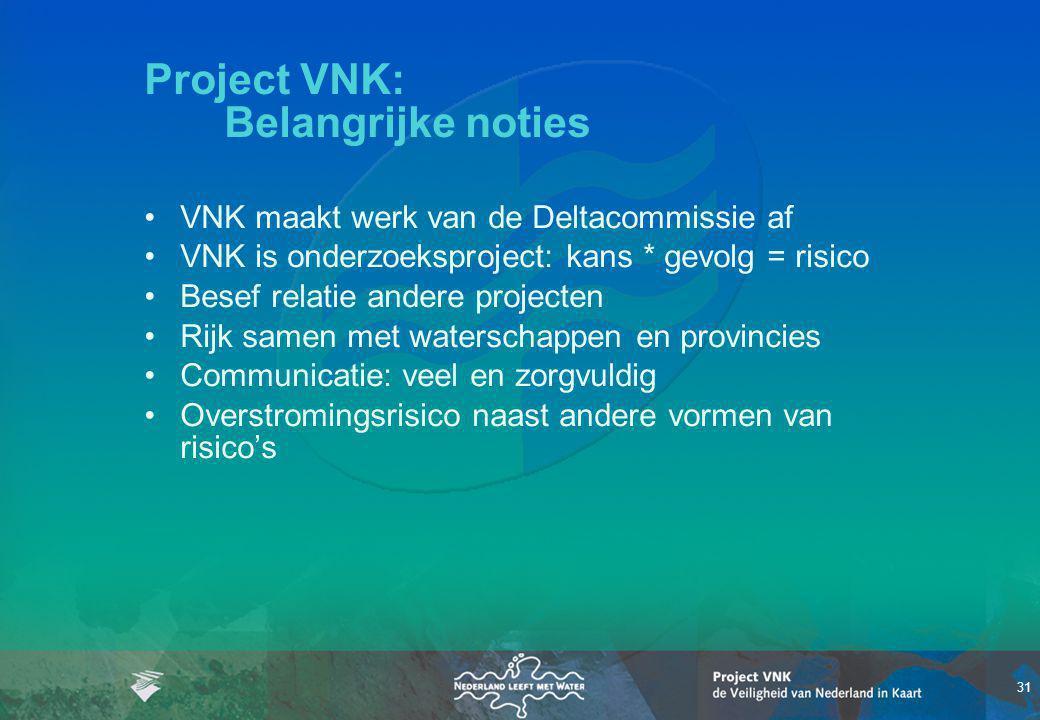 Project VNK: Belangrijke noties