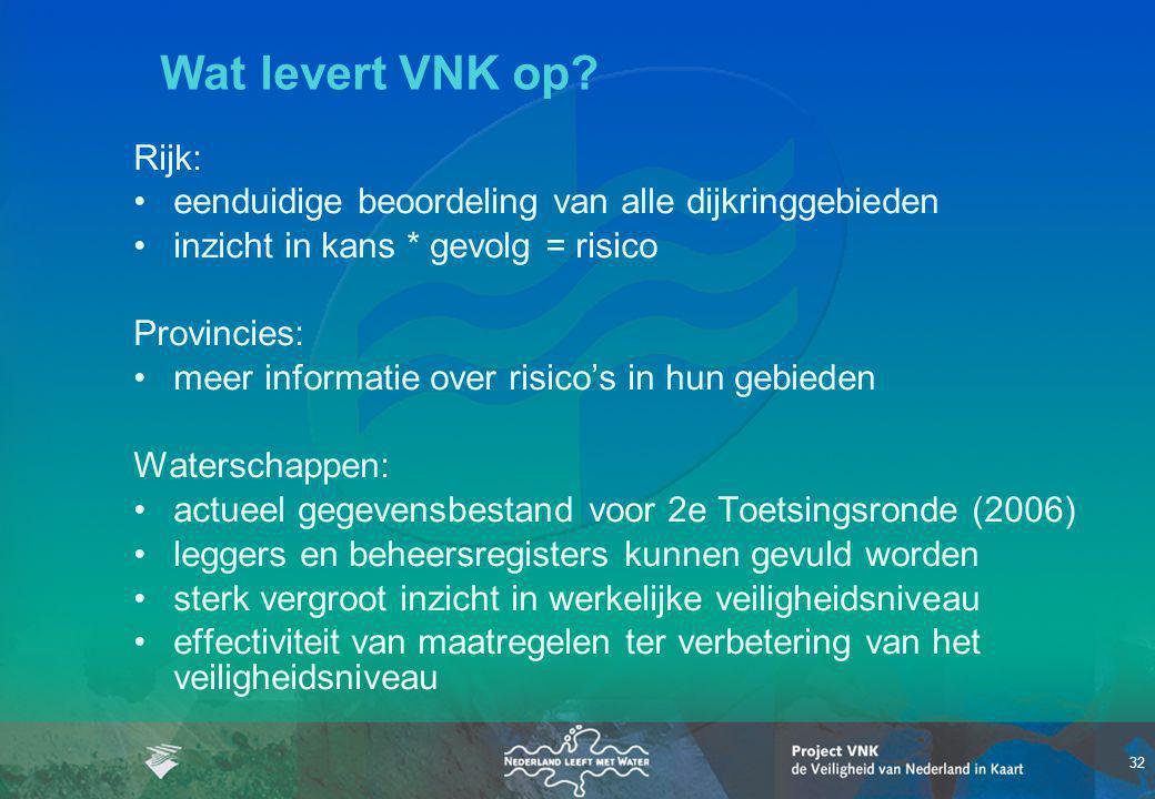 Wat levert VNK op Rijk: eenduidige beoordeling van alle dijkringgebieden. inzicht in kans * gevolg = risico.