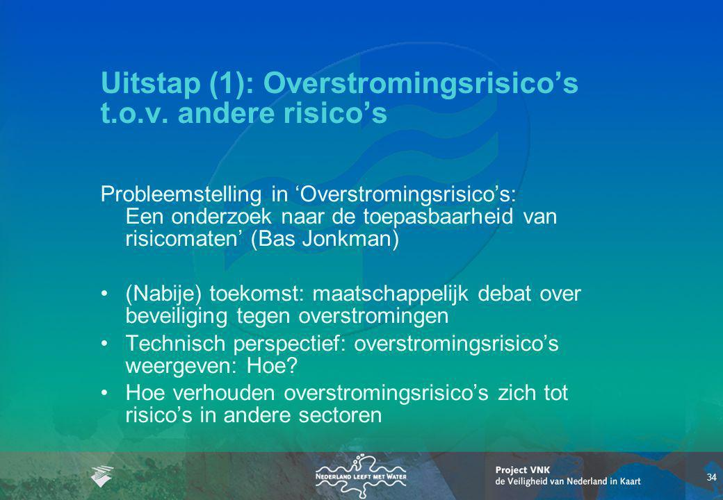 Uitstap (1): Overstromingsrisico's t.o.v. andere risico's