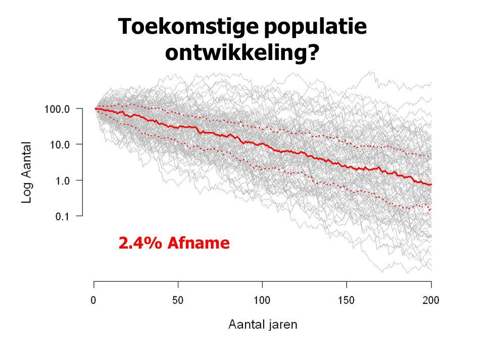 Toekomstige populatie ontwikkeling