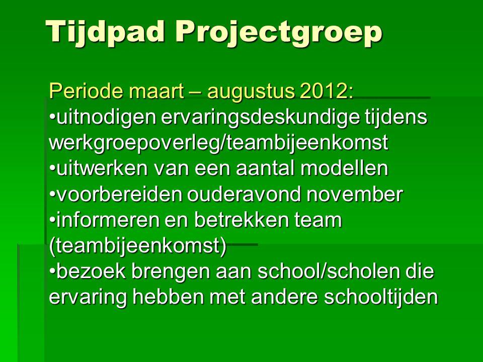 Tijdpad Projectgroep Periode maart – augustus 2012: