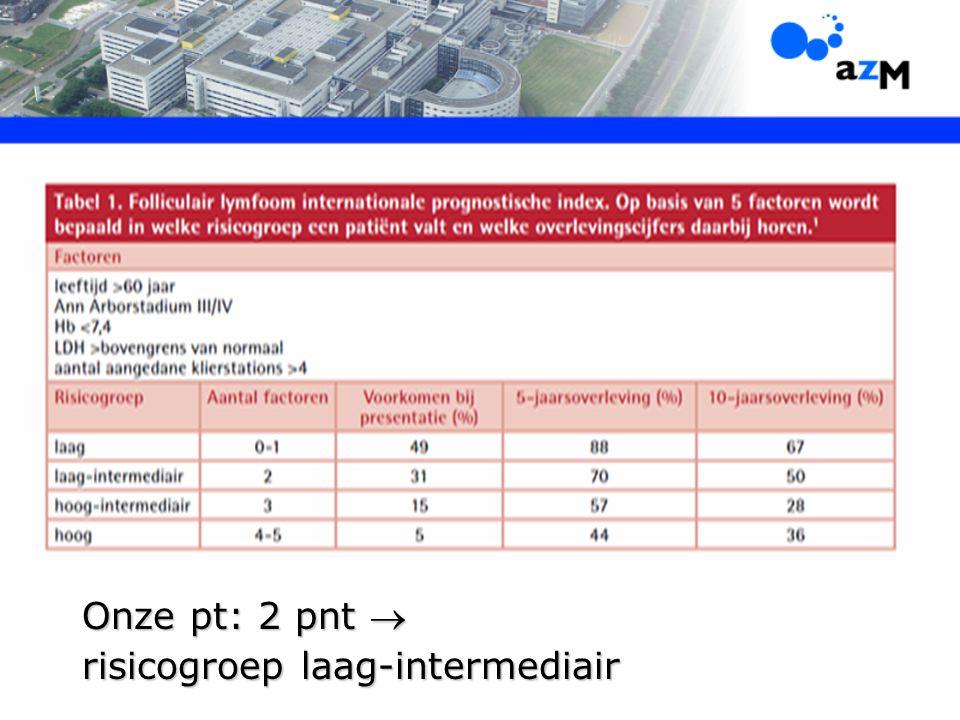 Onze pt: 2 pnt  risicogroep laag-intermediair
