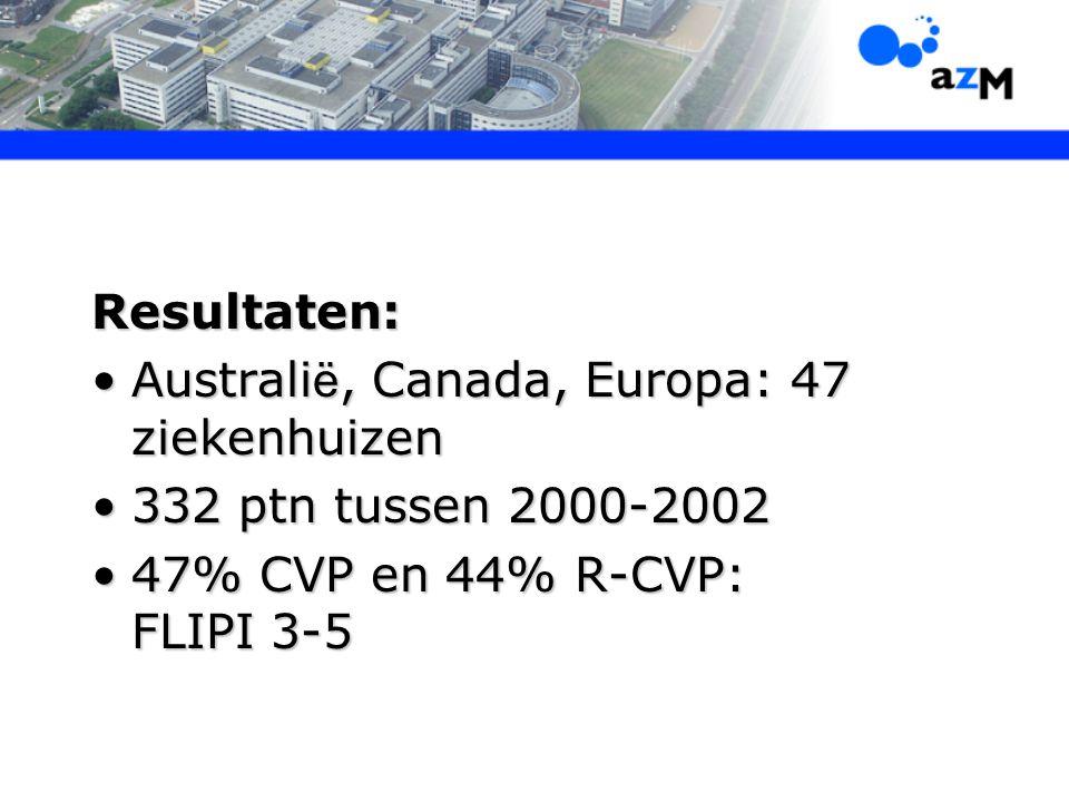 Australië, Canada, Europa: 47 ziekenhuizen 332 ptn tussen 2000-2002