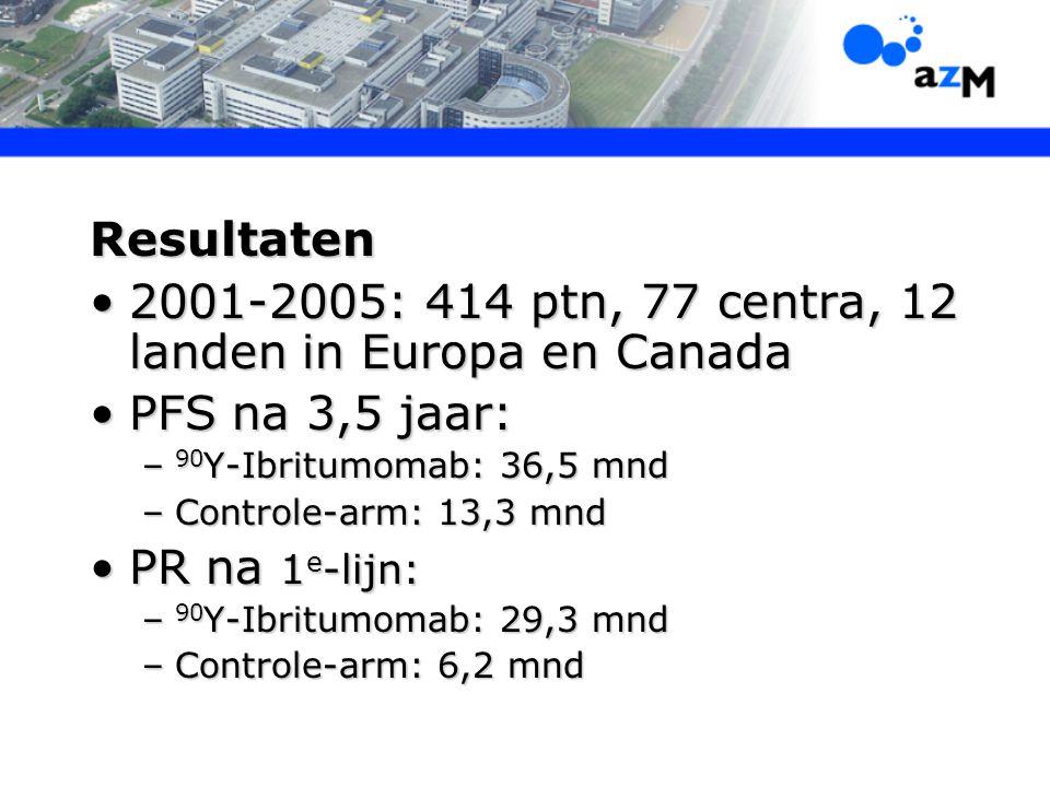 2001-2005: 414 ptn, 77 centra, 12 landen in Europa en Canada