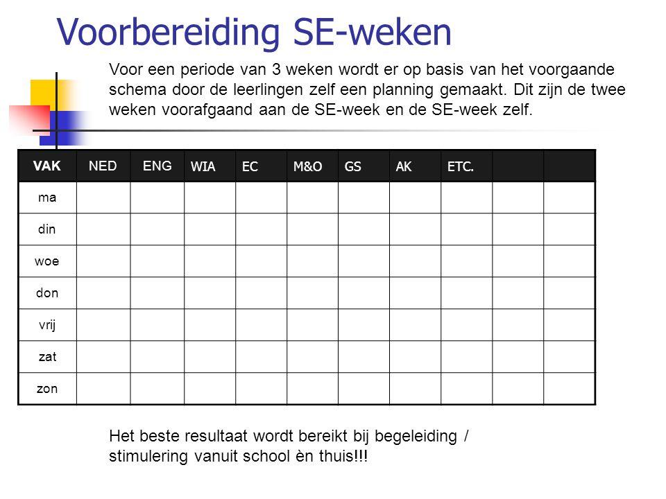 Voorbereiding SE-weken