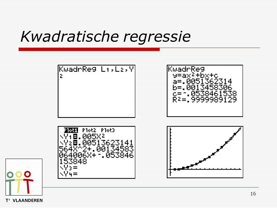 Kwadratische regressie