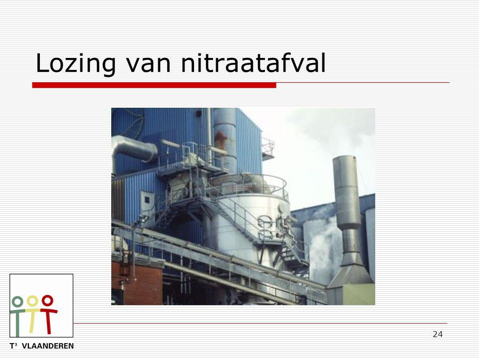 Lozing van nitraatafval