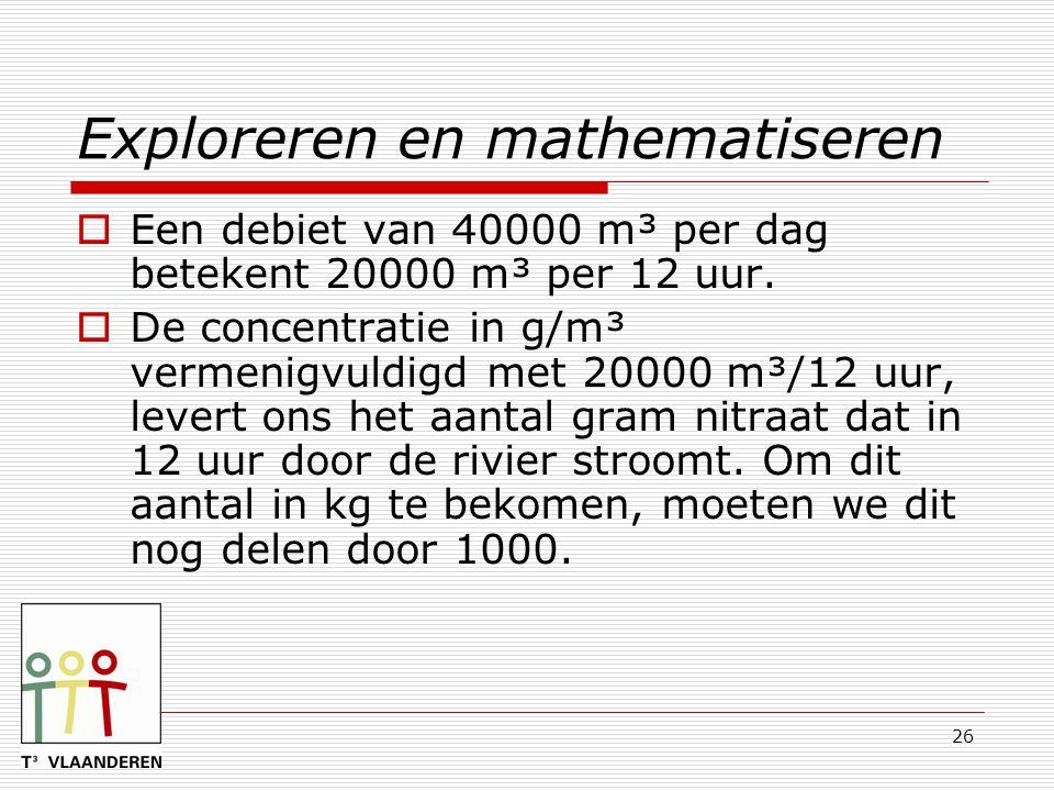 Exploreren en mathematiseren
