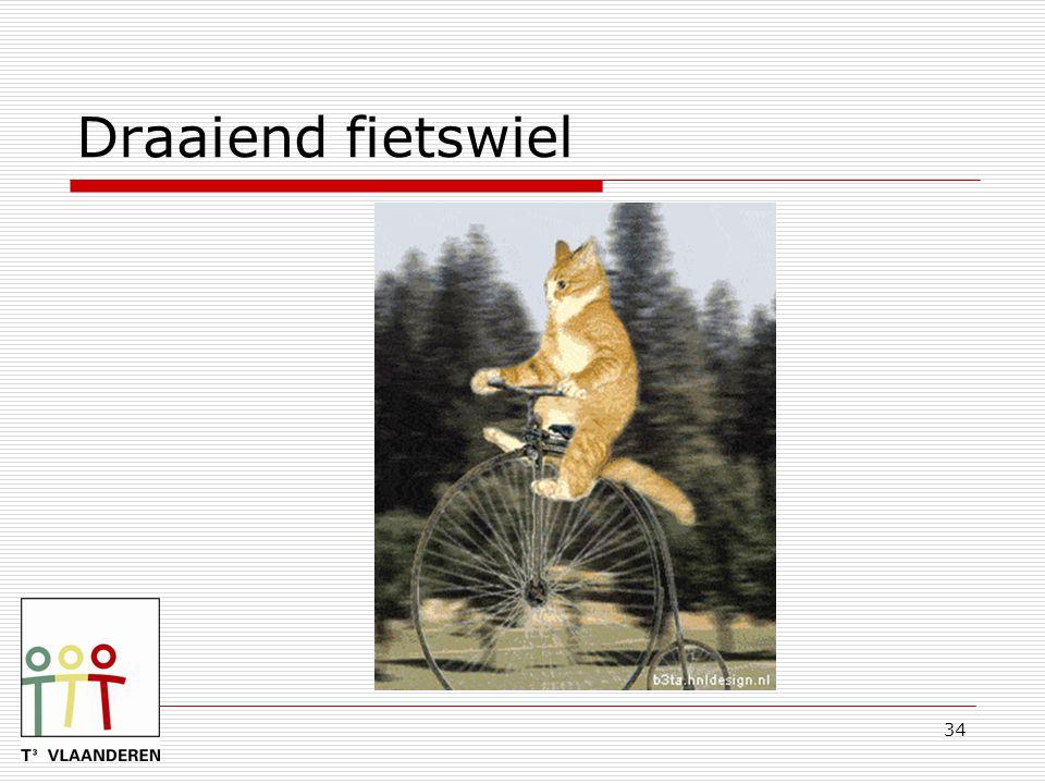 Draaiend fietswiel