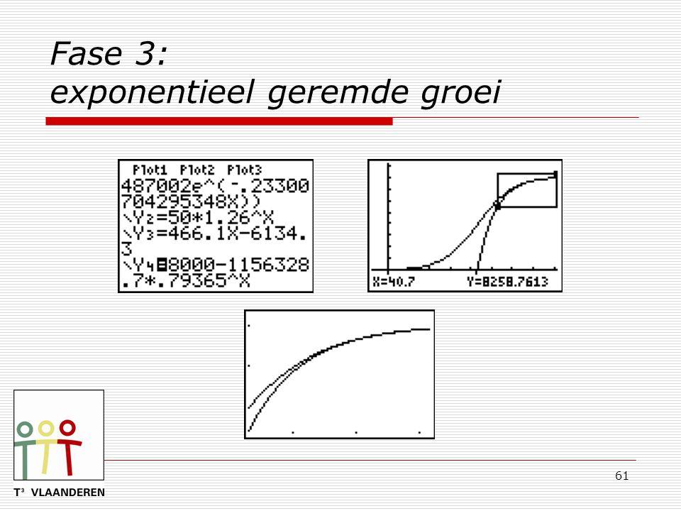 Fase 3: exponentieel geremde groei