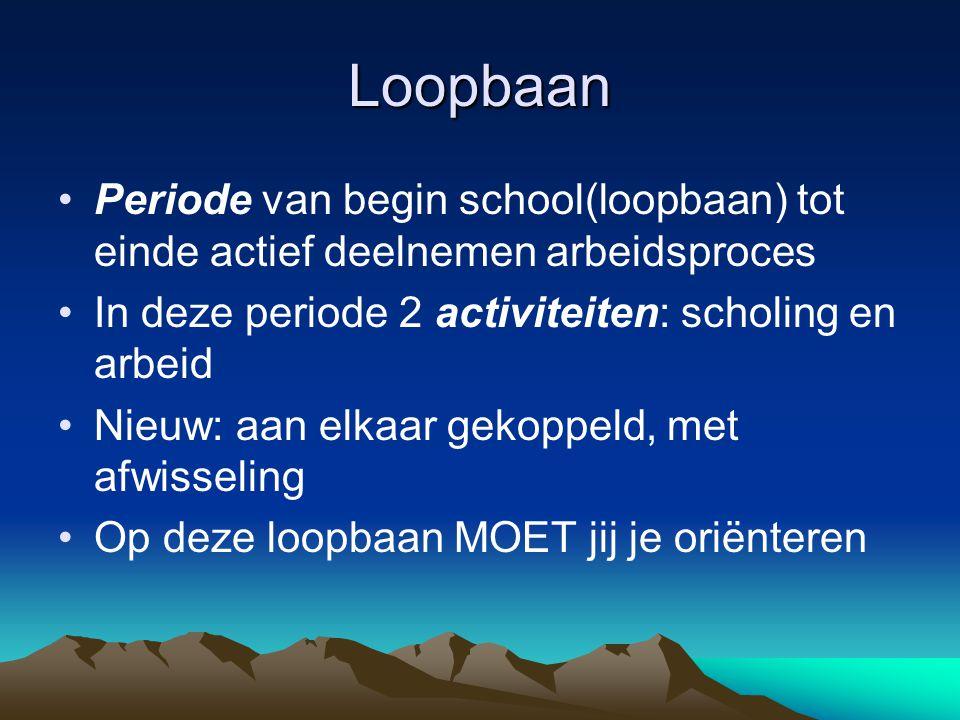 Loopbaan Periode van begin school(loopbaan) tot einde actief deelnemen arbeidsproces. In deze periode 2 activiteiten: scholing en arbeid.