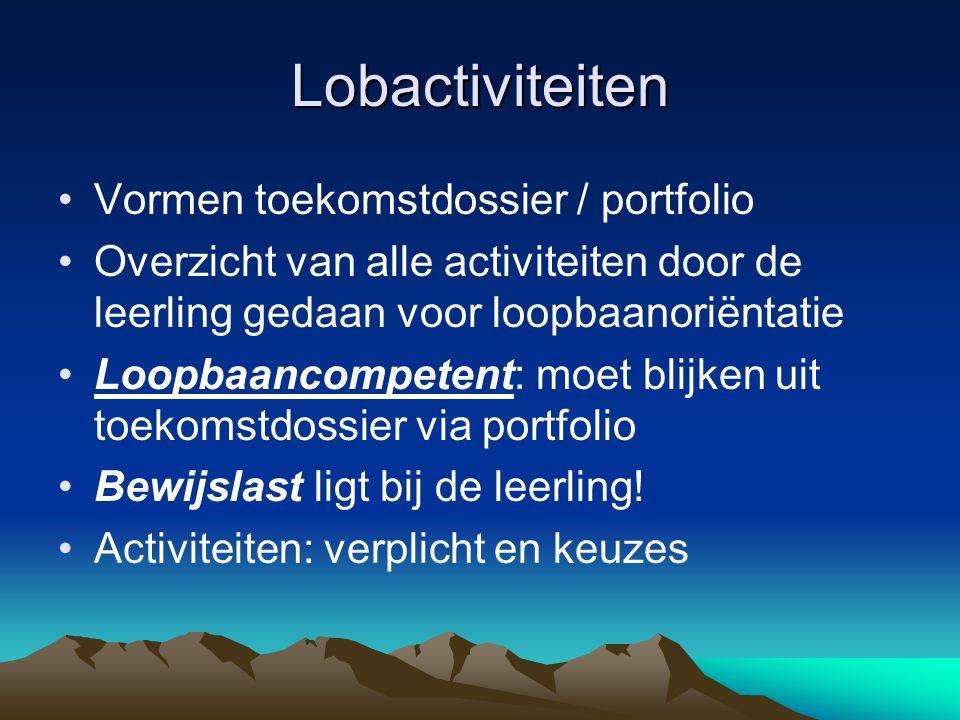 Lobactiviteiten Vormen toekomstdossier / portfolio