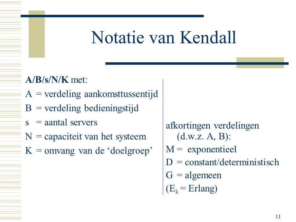 Notatie van Kendall A/B/s/N/K met: A = verdeling aankomsttussentijd
