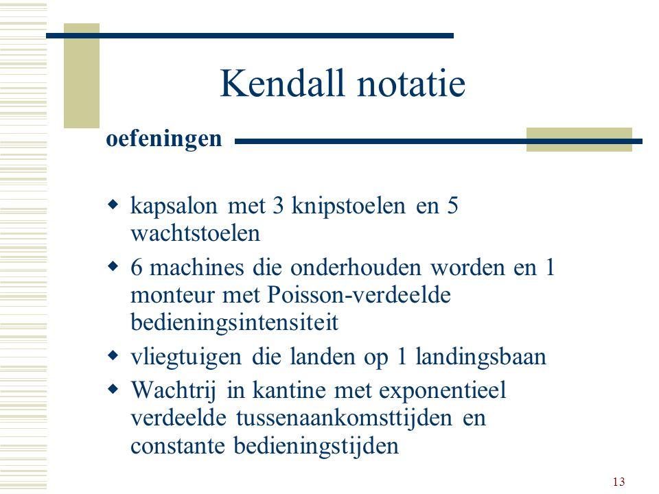 Kendall notatie oefeningen