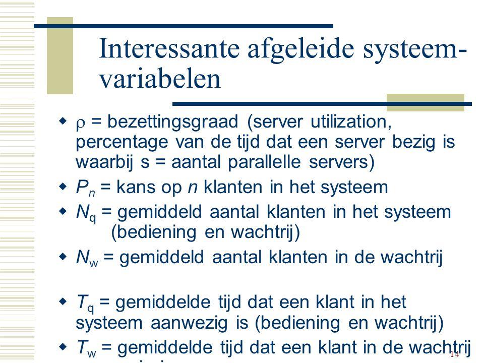 Interessante afgeleide systeem-variabelen