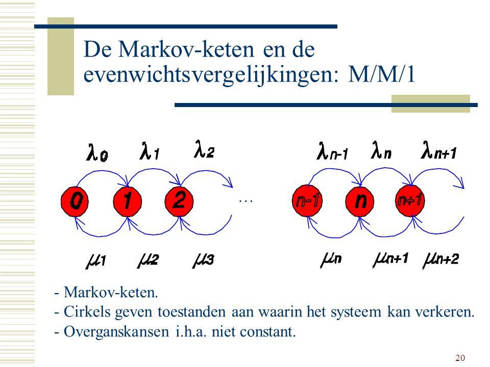 De Markov-keten en de evenwichtsvergelijkingen: M/M/1
