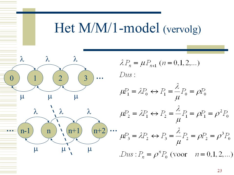 Het M/M/1-model (vervolg)
