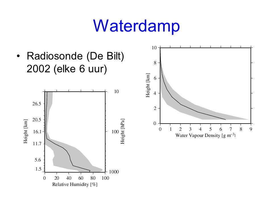 Waterdamp Radiosonde (De Bilt) 2002 (elke 6 uur)