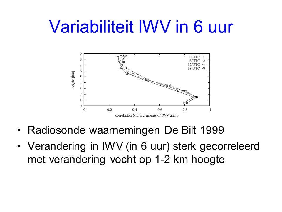 Variabiliteit IWV in 6 uur